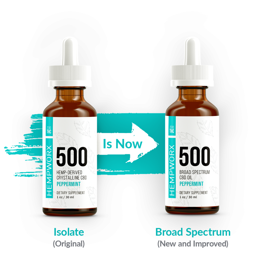 New THC-Free Broad Spectrum CBD